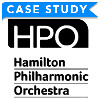 HPO + Case Study